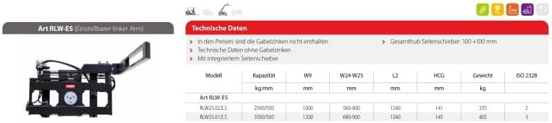 Toyota-Gabelstapler-180° Kistendrehgerät RLW ES Technische Daten