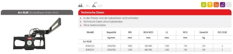 Toyota-Gabelstapler-180° Kistendrehgerät RLW Technische Daten