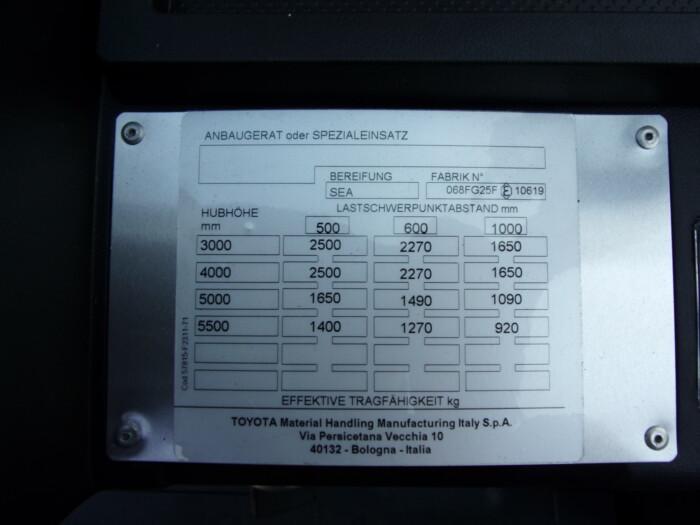 Toyota-Gabelstapler-212 20471 8 4 scaled