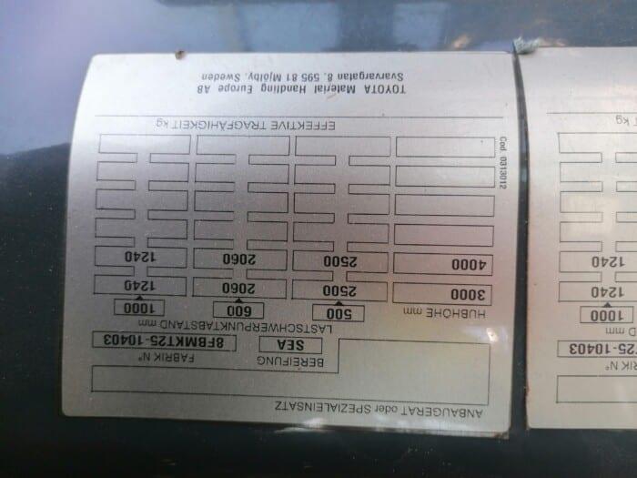 Toyota-Gabelstapler-212 21512 11 2 scaled