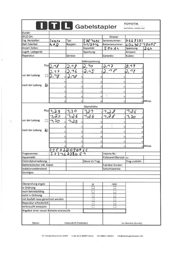 Toyota-Gabelstapler-212 22281 3 scaled