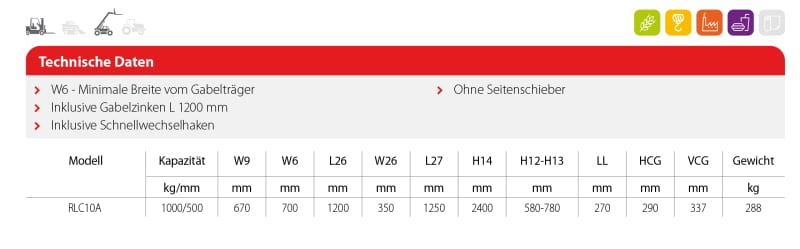 Toyota-Gabelstapler-360° Drehgerät für Behälter RLCA Produkt Tabelle