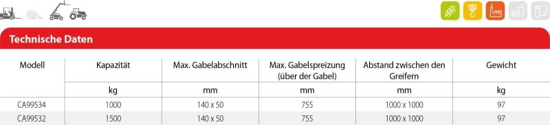 Toyota-Gabelstapler-Big Bag Traeger BBH Tabelle