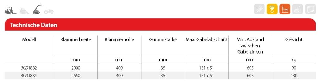 Toyota-Gabelstapler-Gummischieber YSC Tabelle