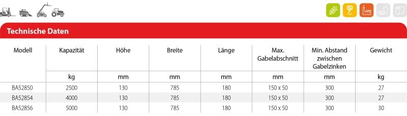 Toyota-Gabelstapler-Haken fuer Gabelzinken FMH Tabelle 1