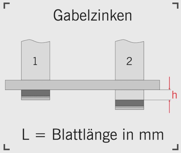Toyota-Gabelstapler-ITL Gabelstapler Blog Gabelzinken Inspektion fuer Gabelstapler Hubwagen Flurfoerderzeuge Toyota Service 5