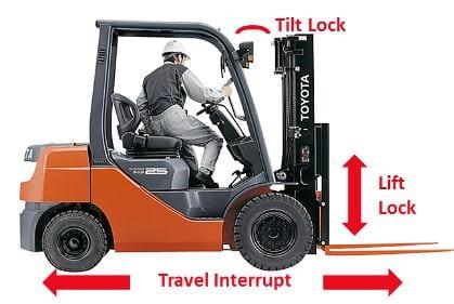 Toyota-Gabelstapler-ITL Gabelstapler Blog Sicherheit System Toyota Stapler Sitz 3