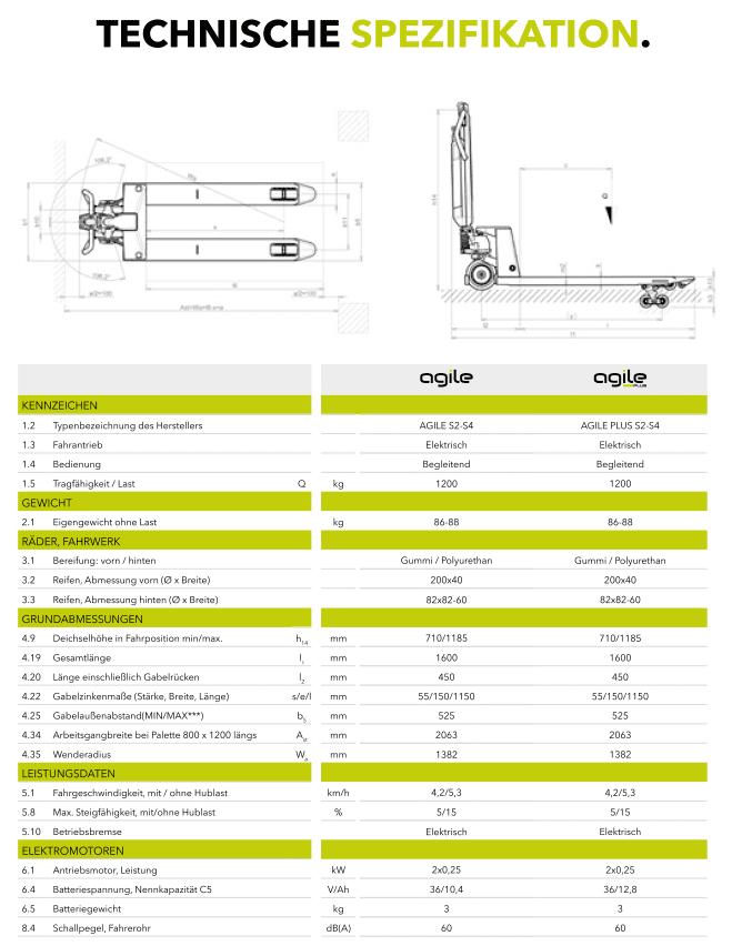ITL Gabelstapler Saarland elektrischer Handhubwagen technische Daten