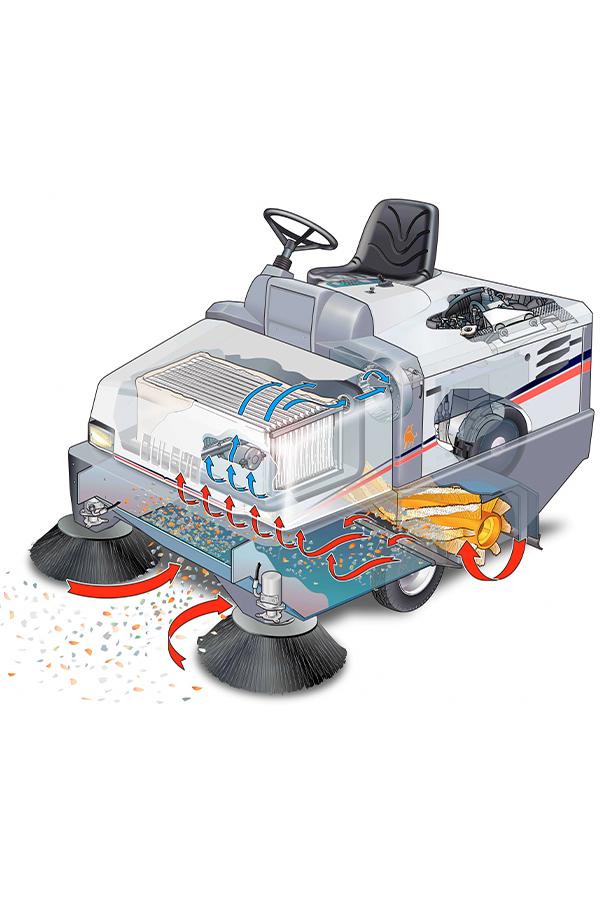 Toyota-Gabelstapler-ITL Transportmaschinen GmbH Toyota Gabelstapler Dulevo Kehrmaschine 1550 90 Elite 8