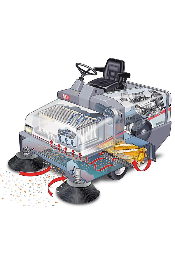 Toyota-Gabelstapler-ITL Transportmaschinen GmbH Toyota Gabelstapler Dulevo Kehrmaschine 1750 100 Elite 07