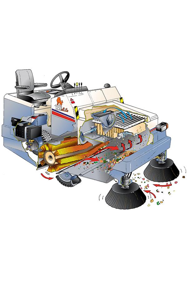 Toyota-Gabelstapler-ITL Transportmaschinen GmbH Toyota Gabelstapler Dulevo Kehrmaschine 1850 120 Elite 05