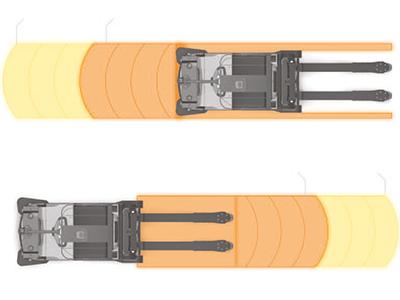 Toyota-Gabelstapler-itl gabelstapler automatisierung sensor6